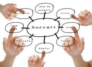 Training voor jouw succes